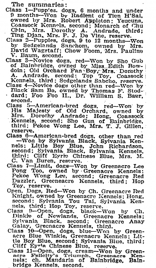 C-1921 WAn Lung Wins National